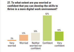 Source: MITSloan Management Review