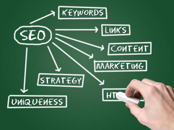 How to Create a Powerful SEO Strategy With an SEO Software