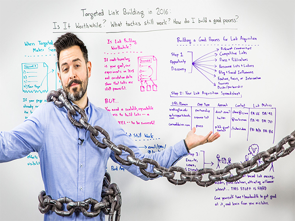 5 Questions to Ask Before Doing Link Building