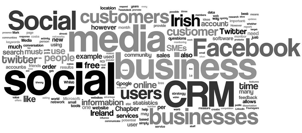 How CRM Software Improves Sales, Marketing, and Customer Support