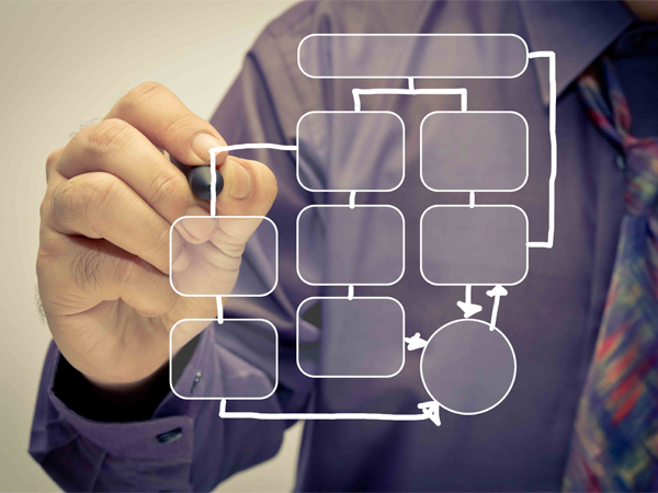 What to Look for in a Workflow Management Software
