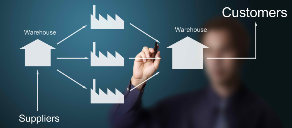 What Is a Supply Chain Management Software and What Does It Do
