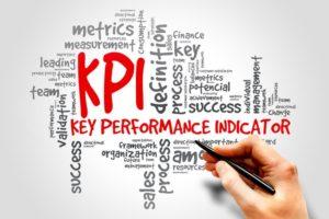 Ggolden KPIs you should track- Key Performance Indicators companies should track
