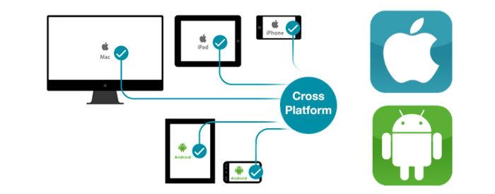 Platform of Choice